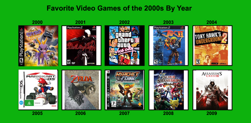 My Favourite Games Of The 2000s