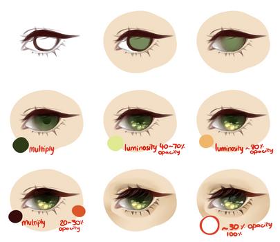 Eye colouring tutorial 2.0
