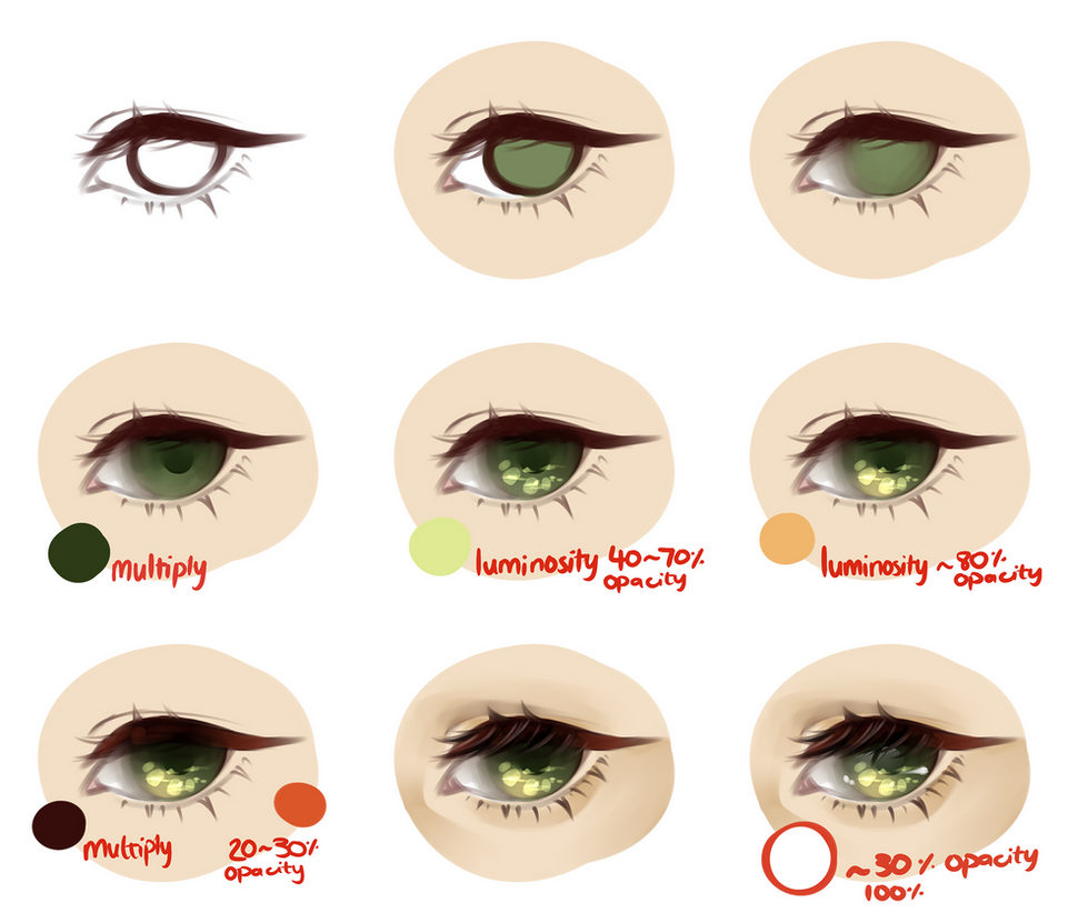 Eye colouring tutorial 2.0 by Noizora on DeviantArt