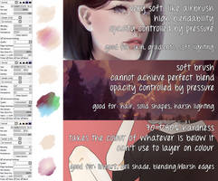 Brush settings by Noizora