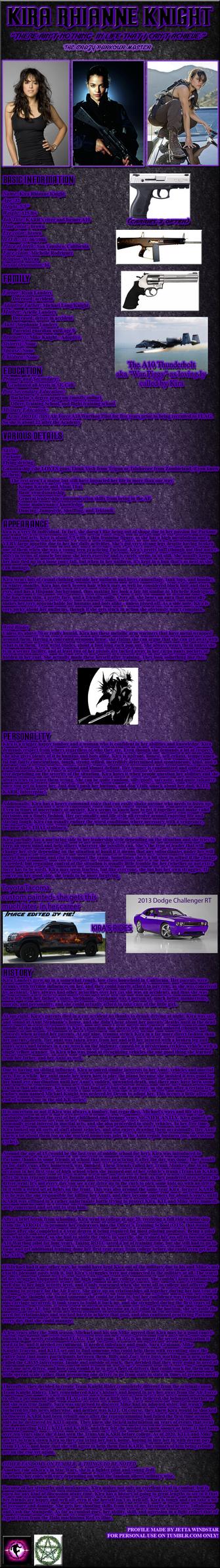 Kira Knight - General/Tumblr bio updated by Jetta-Windstar