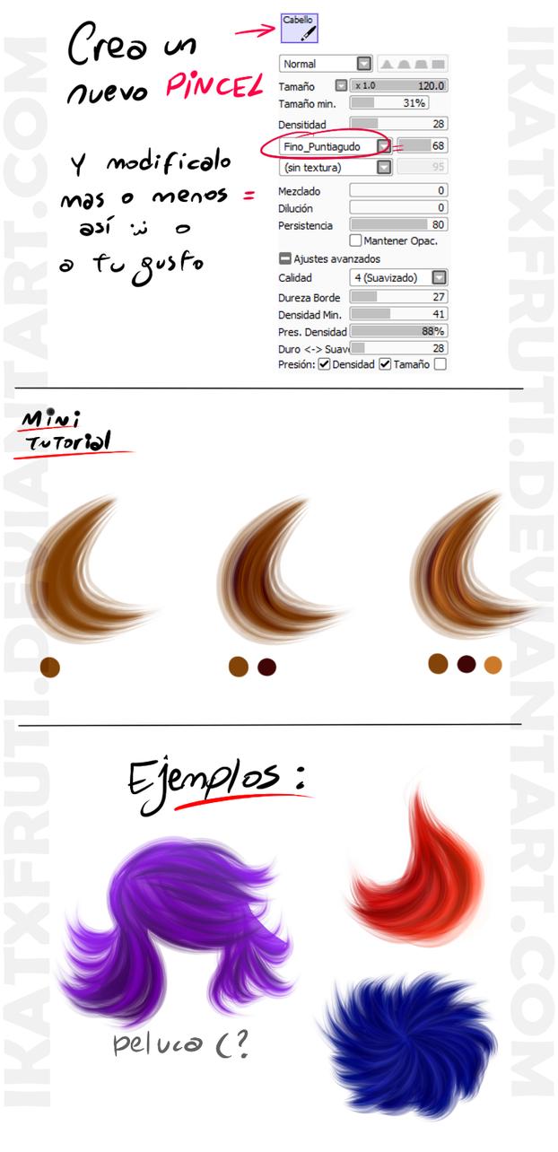 How To Blend Paint Tool Sai