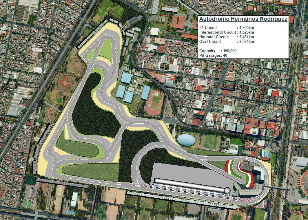 Autodromo Hermanos Rodriguez By That Nerd On Deviantart