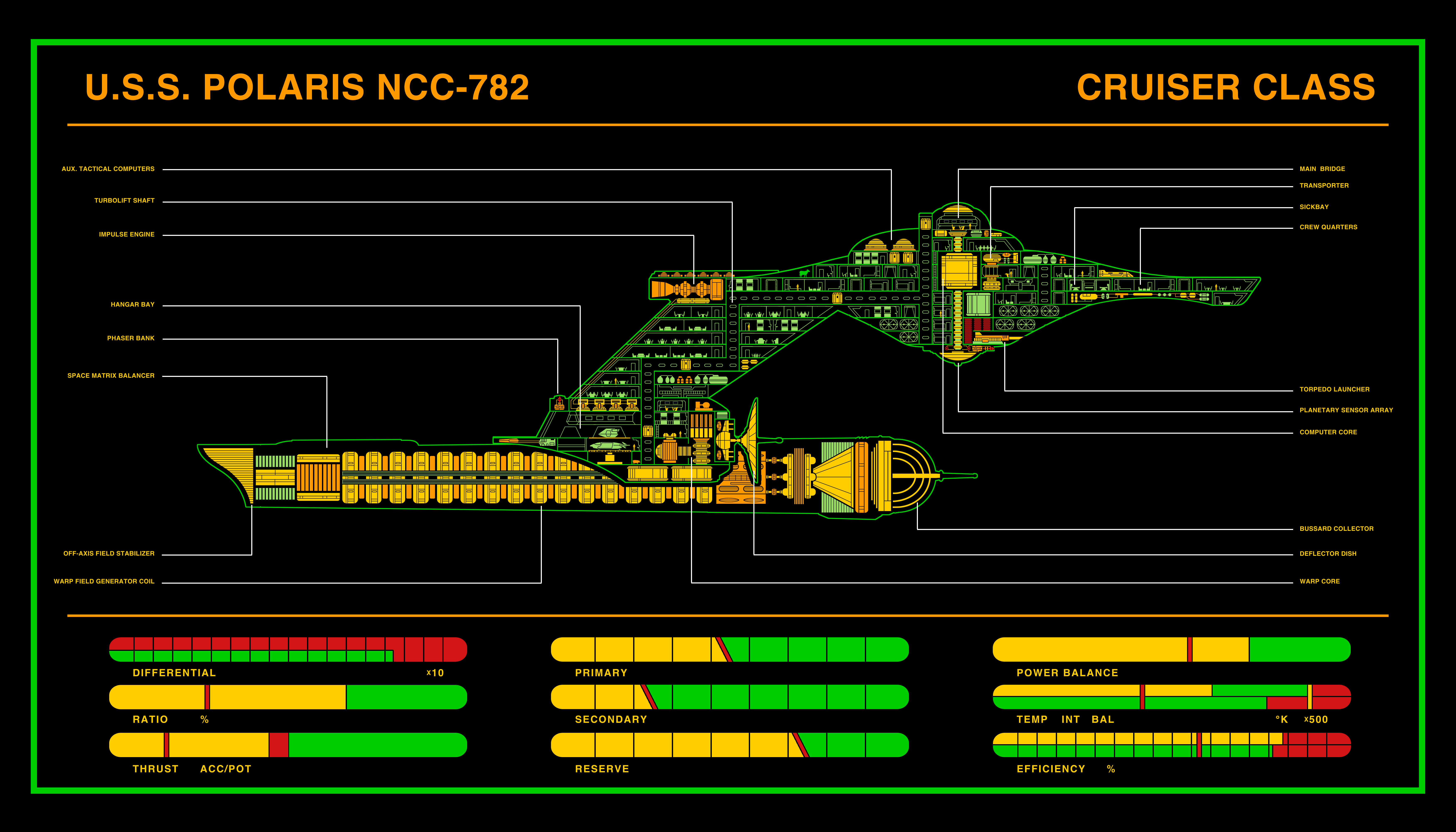 USS Polaris MSD by thefirstfleet