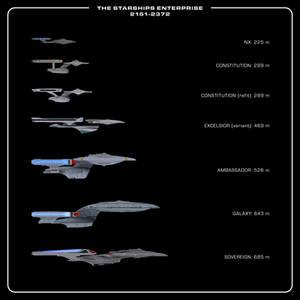 The Starships Enterprise