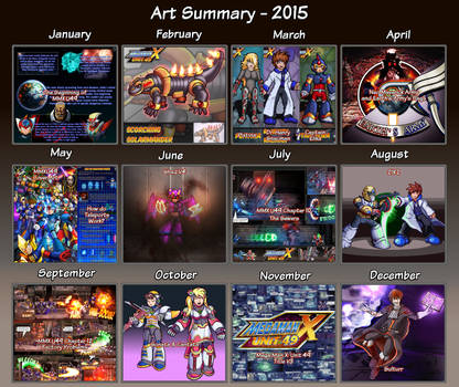 Art Summary - 2015 by IrregularSaturn