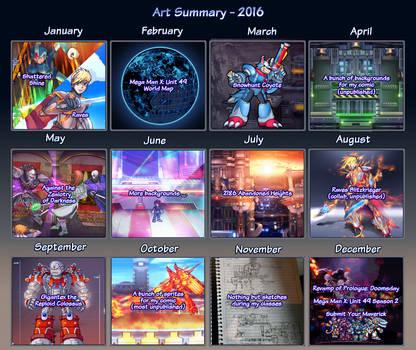 Art Summary - 2016 by IrregularSaturn