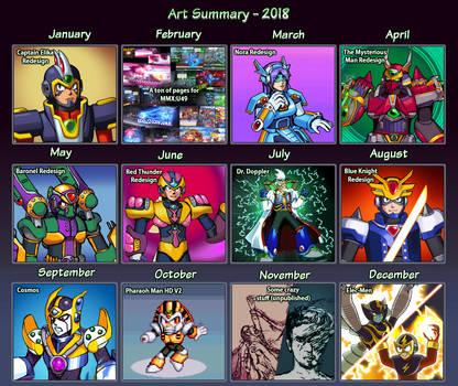 Art Summary 2018 by IrregularSaturn