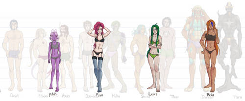 SGPA OCs - Body and height reference (females) by Atey