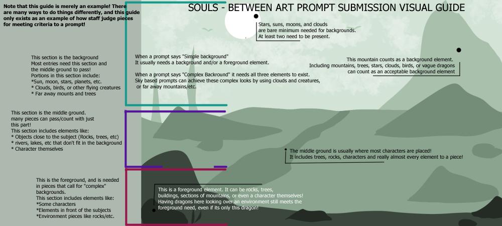 SoulsBetween Prompt Visual guide