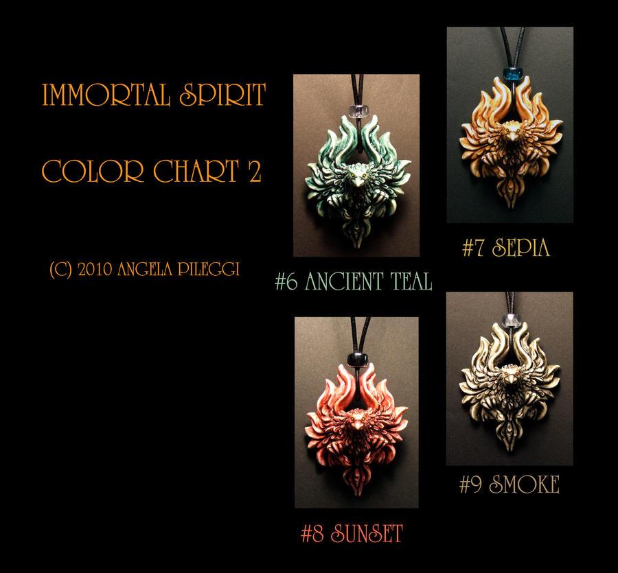 Immortal Spirit Chart 2 by Meadowknight