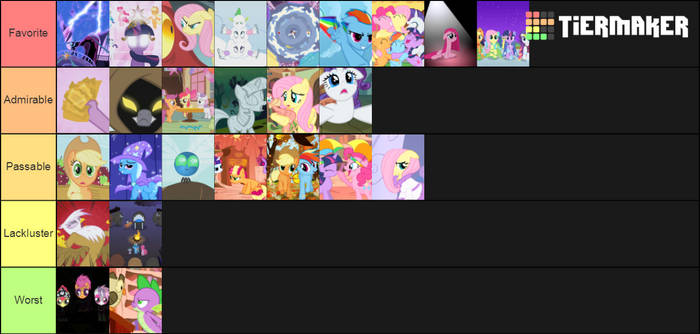 MLP Season 1 episodes tier list