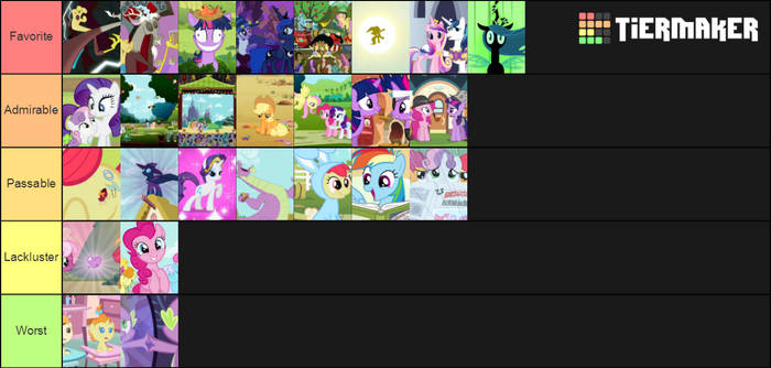 MLP Season 2 episodes tier list