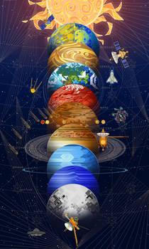 solar system for print