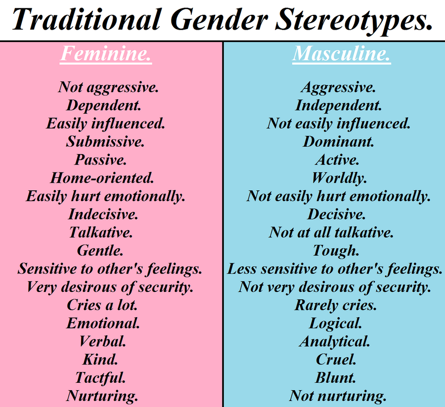 Traditional Gender Stereotypes. by TheArchosaurQueen