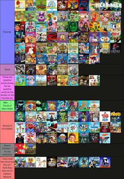 Cartoon Network 2000's and 2010's Shows Tier List