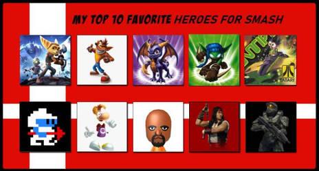 My Top 10 Favorite Heroes for Super Smash Bros.