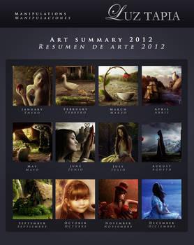 Summary of Art 2012 - Photomanipulations