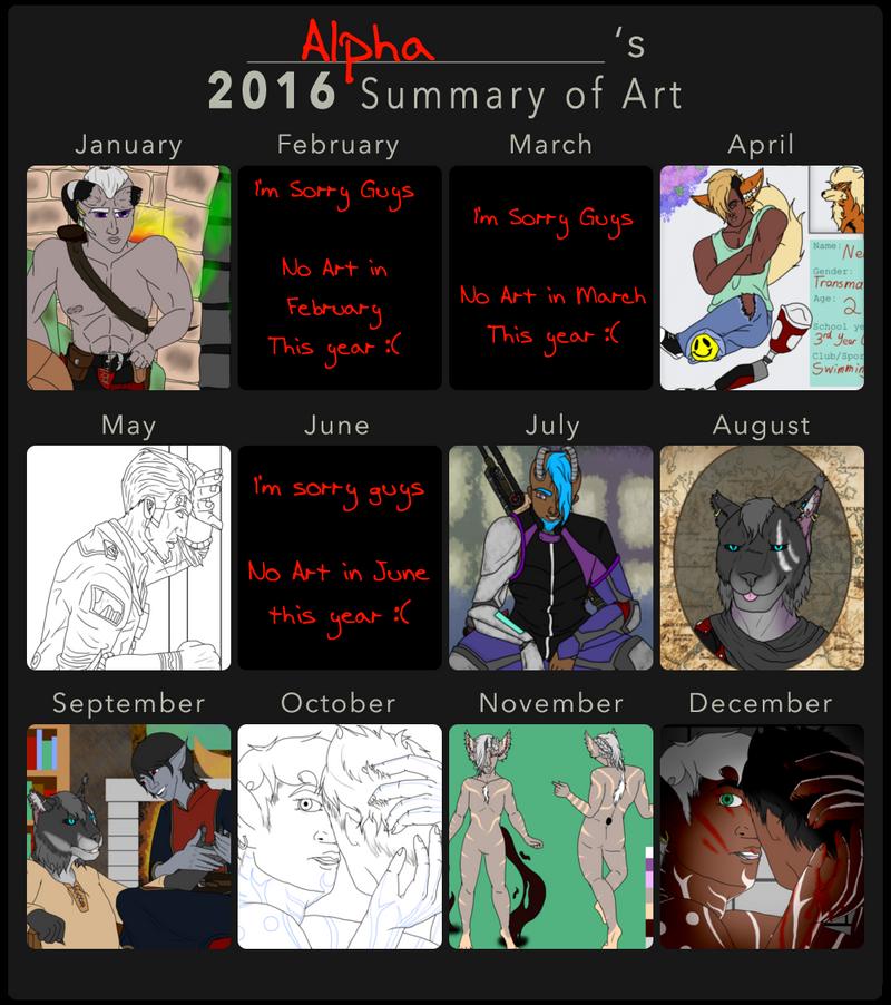 2016 Summary of Art by AlphaWolfAl