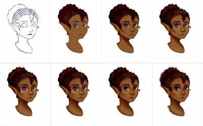 Elf Child 1 Process