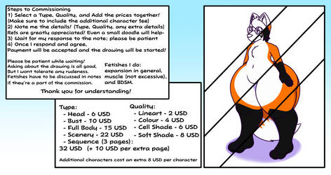 Commission Sheet for 2020!