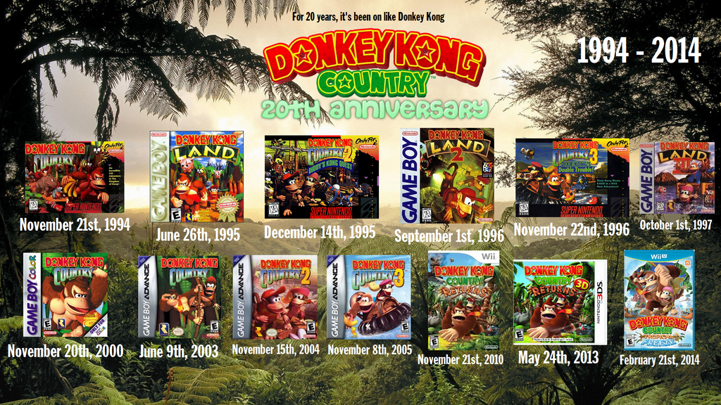 Retro Round Table ~ Rare Replay Part 2! ~ Donkey Kong Country ...