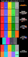 Super Smash Bros. - Every Player Color is Here!