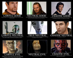 Star Wars Alignment Chart by gambit508