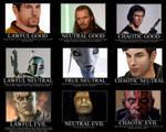 Star Wars Alignment Chart