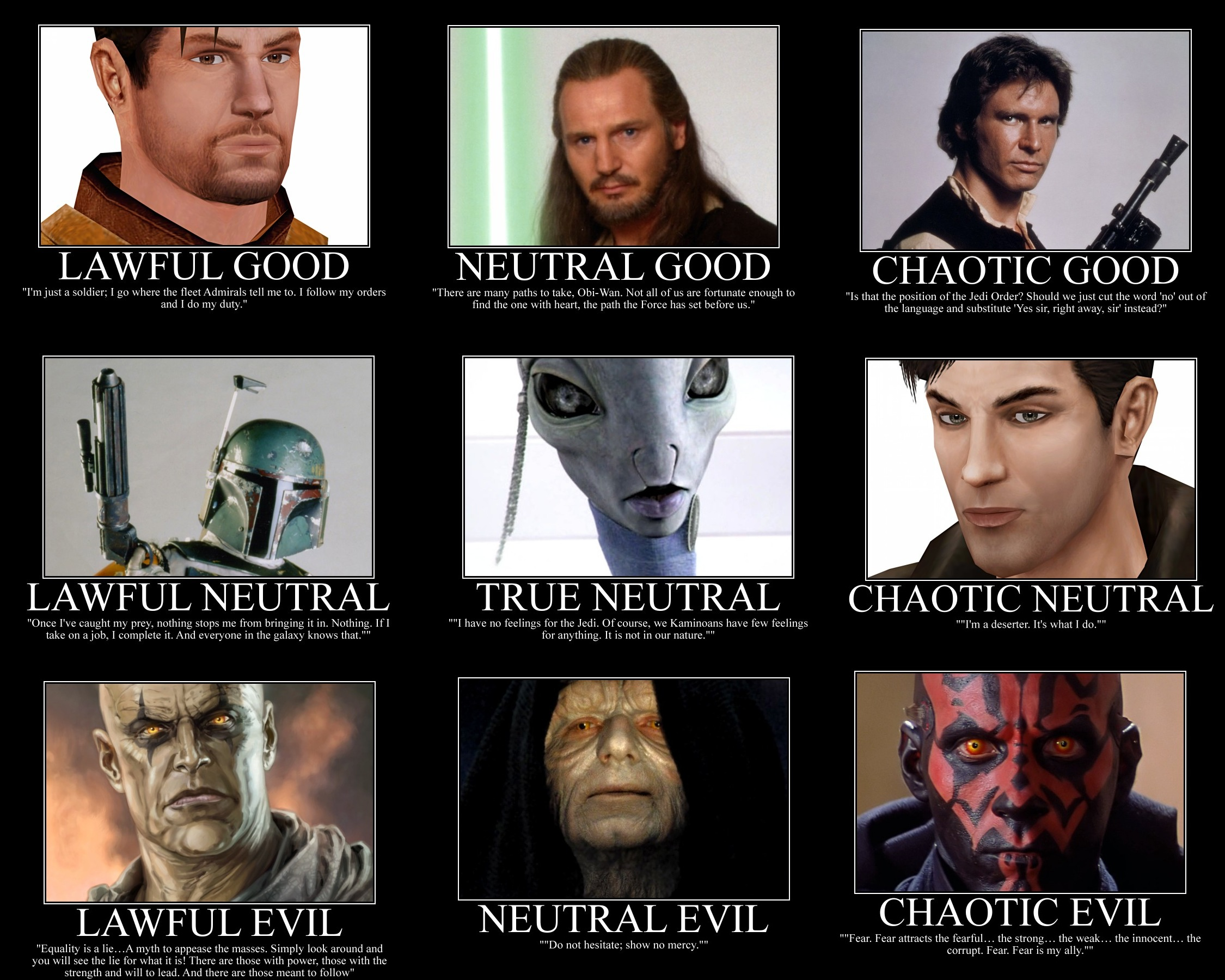 chaotic chart