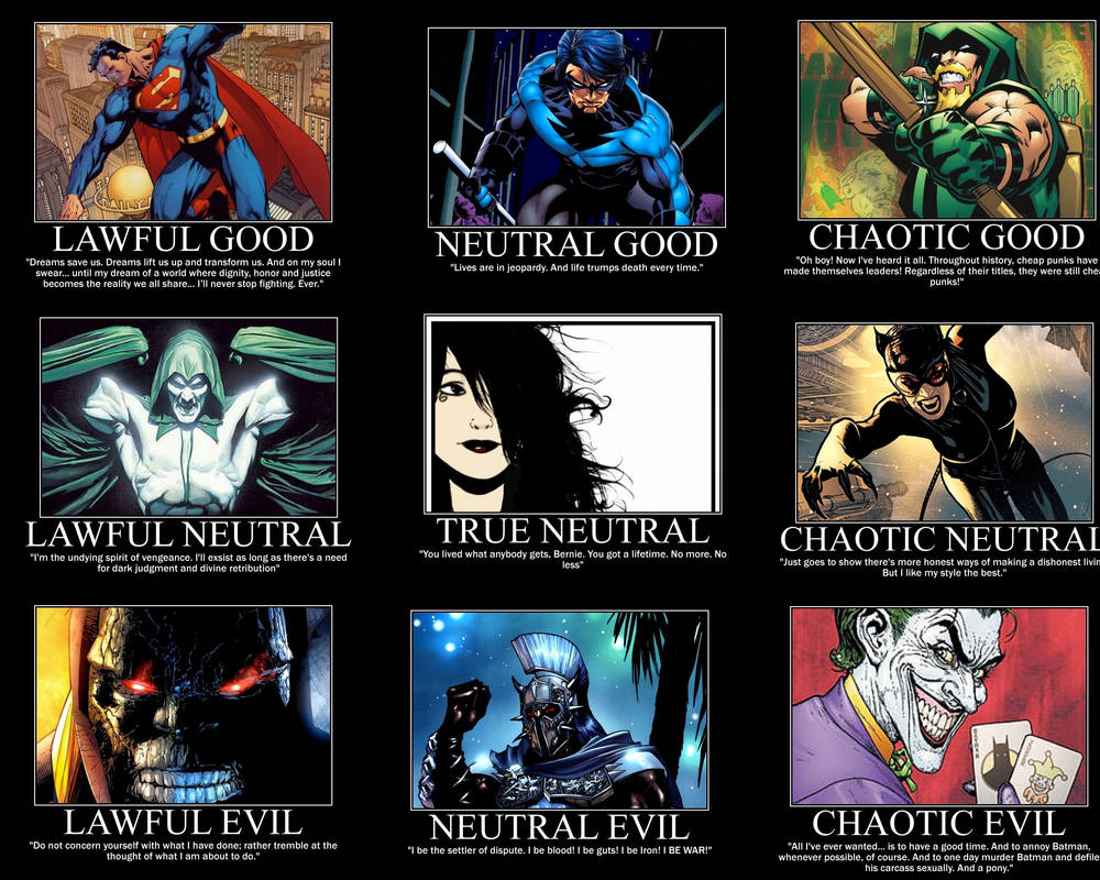 Image result for superhero d and d alignment
