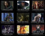 Middle Earth Alignment Chart