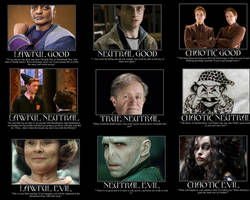 Harry Potter Alignment Chart by gambit508