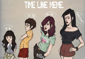 Time meme thingie.. by choko-kitty