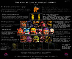 Five Nights at Freddy's: Animatronic Analysis v.2 by CircleHunter