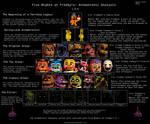 Five Nights at Freddy's: Animatronic Analysis v.2