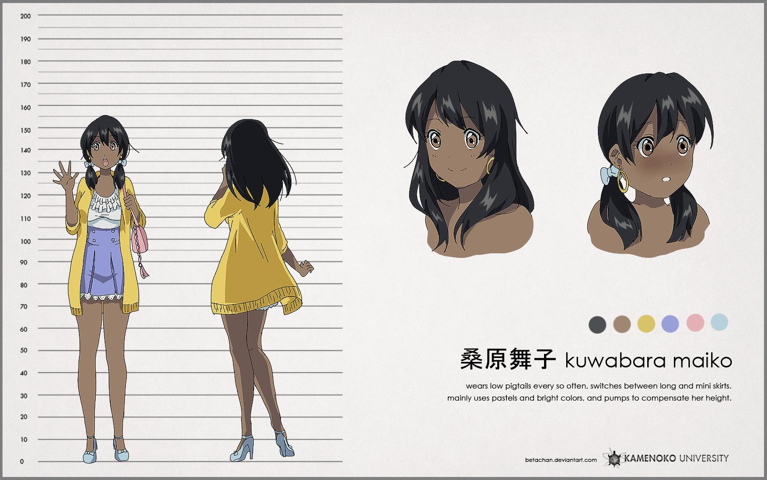 KU: maiko character animation sheet by Betachan on DeviantArt