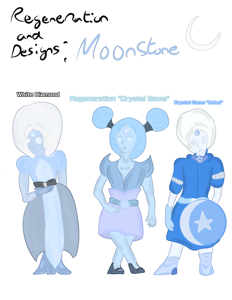 Design Moonstone by FaridCreator