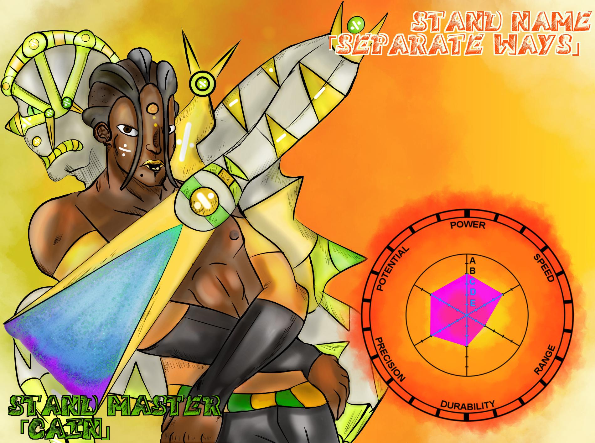Jojo OC Cain by FaridCreator