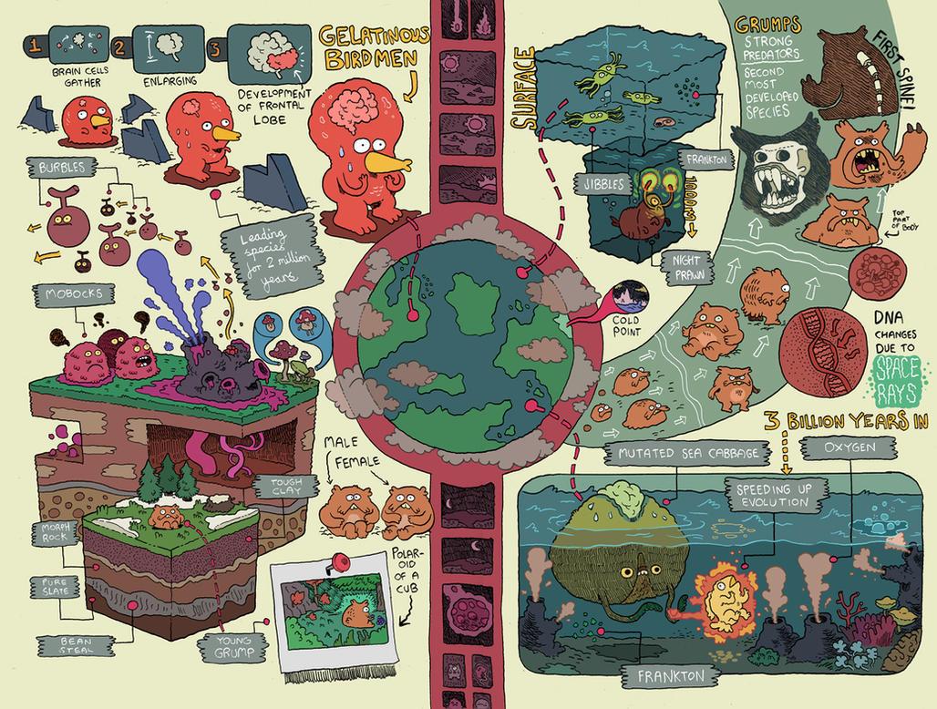 new planet DPS by mrdynamite