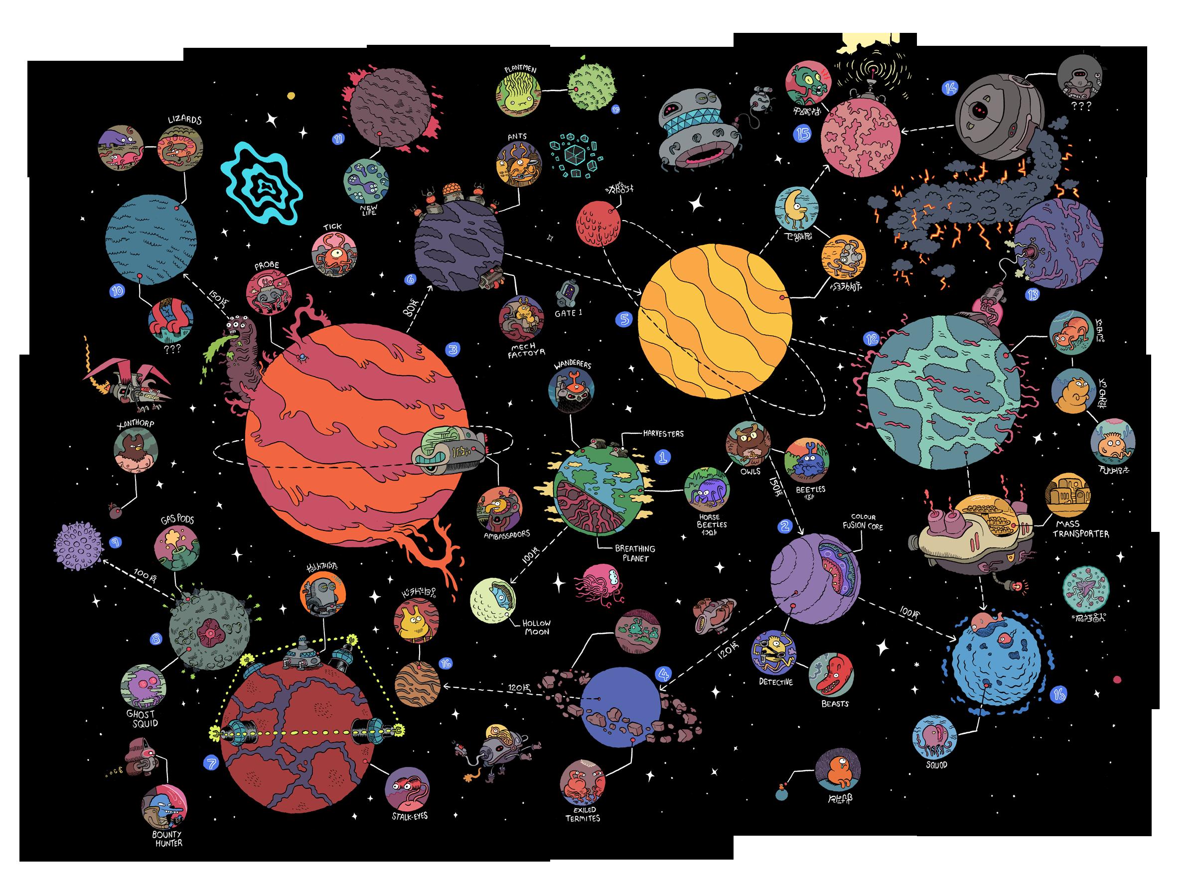 Solar System By Mrdynamite On Deviantart