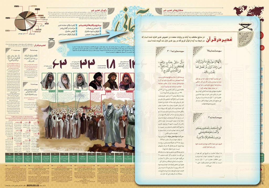 http://img07.deviantart.net/a2b8/i/2016/257/5/2/ghadir_by_iranamc-dahloyk.jpg