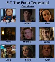 E T The Extra Terrestrial Cast Meme Blank By Hiram Flaversham On Deviantart