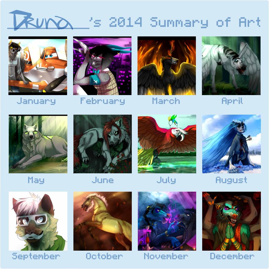 Druna's 2014 Summary Of Art by DrunaCAT
