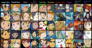 -Digimon Similarity Chart-