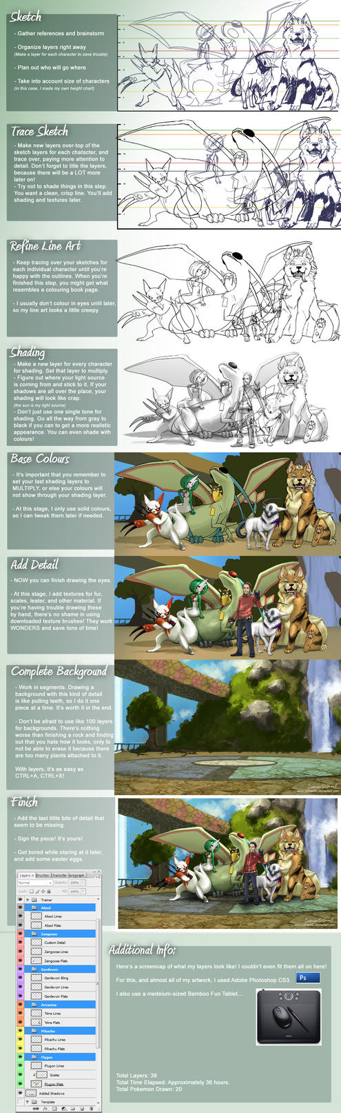 Pokemon Team - Step By Step by Sabtastic