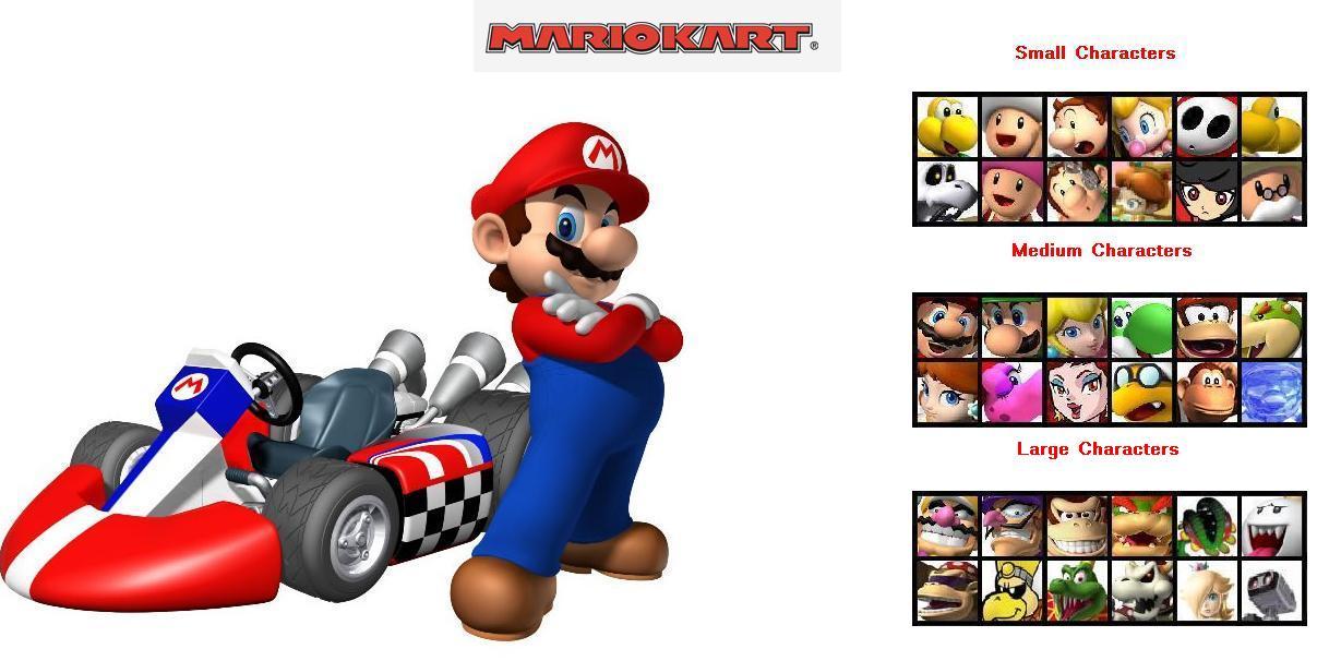 Next Mario Kart Roster By Blackshadowgx On Deviantart