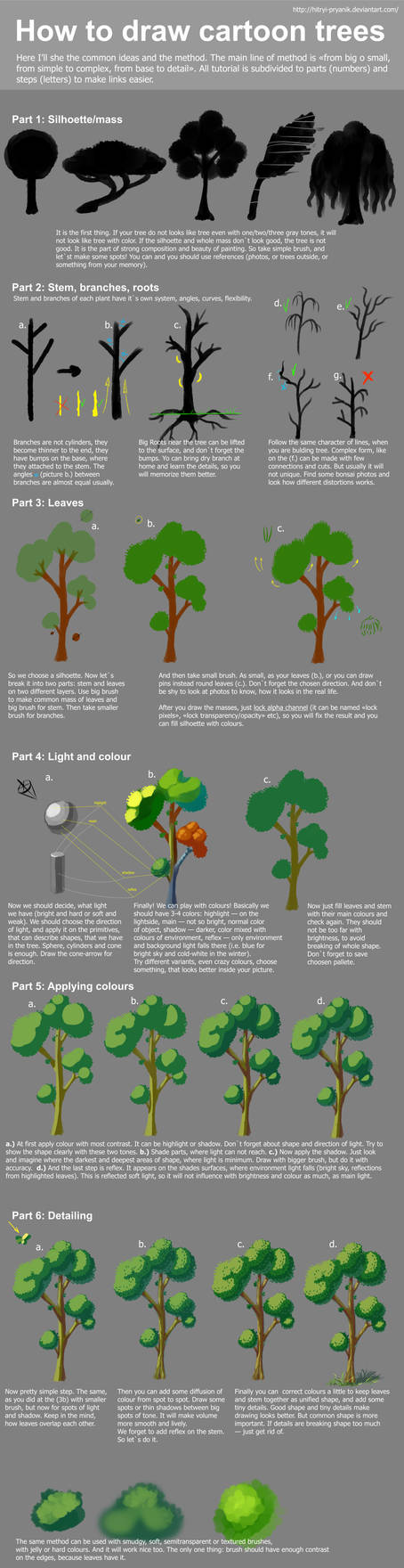 Cartoon Tree How To Draw A Tree Easy – In today's drawing lesson, we will show you how to draw a tree for beginners.
