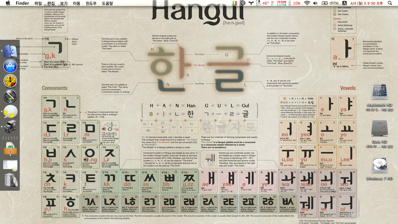 The Beauty of Hangul