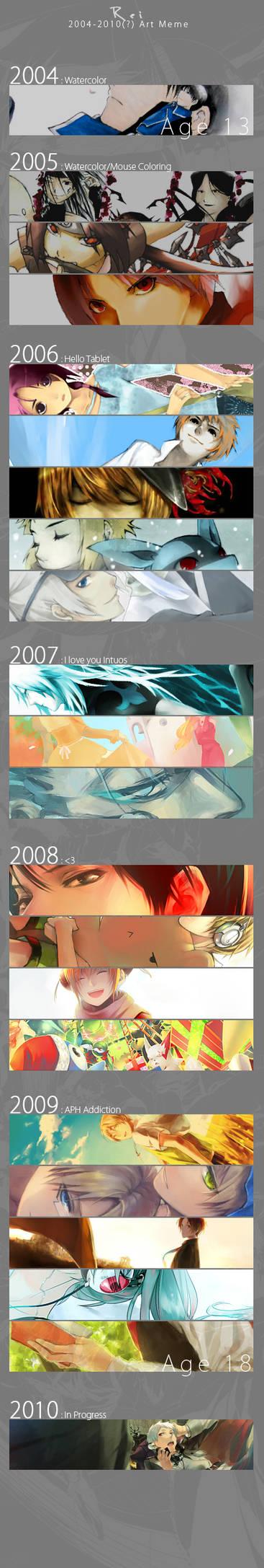 2004 - 2010 Art Meme